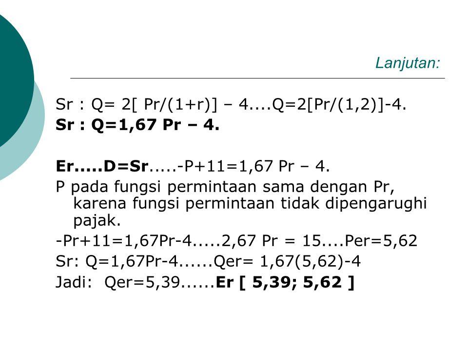 Lanjutan: Sr : Q= 2[ Pr/(1+r)] – 4....Q=2[Pr/(1,2)]-4. Sr : Q=1,67 Pr – 4. Er.....D=Sr.....-P+11=1,67 Pr – 4.